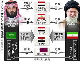 なぜイランとサウジアラビアは敵対しているの?